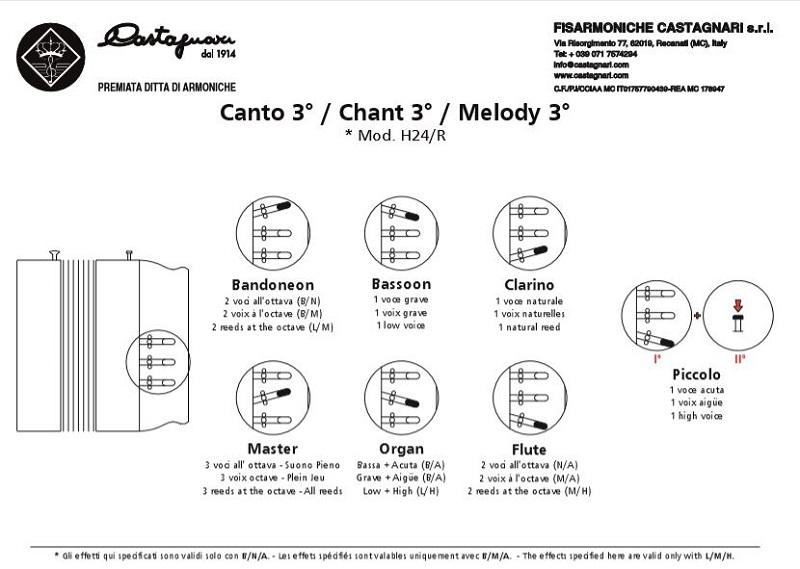 Registre chant Handry 24R